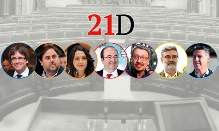 Encuesta prohibida de las elecciones en Catalunya: tercera entrega