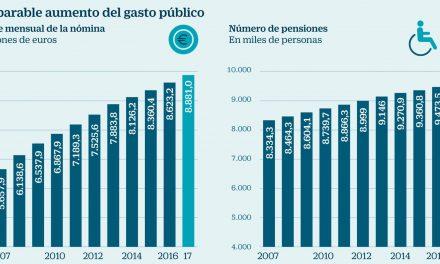 Empleo congela la base máxima de cotización en 3.751,2 euros para frenar las pensiones futuras
