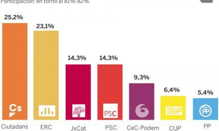 La participación decidirá en Cataluña
