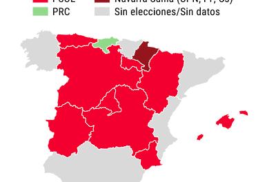 El PSOE ganaría las elecciones autonómicas en todas las comunidades salvo en Navarra y Cantabria, según el CIS