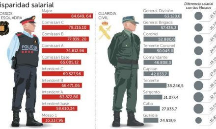 Defender a España por 67 euros al día