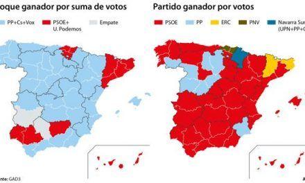 La división del centro-derecha daría la victoria al PSOE en 29 provincias