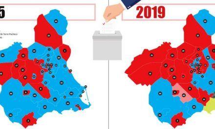 Elecciones municipales en la Región de Murcia: El mapa regional se pone 'rojo' tras imponerse el PSOE en 29 municipios